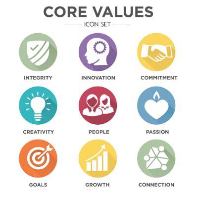 Best 25 Human values ideas on Pinterest All human